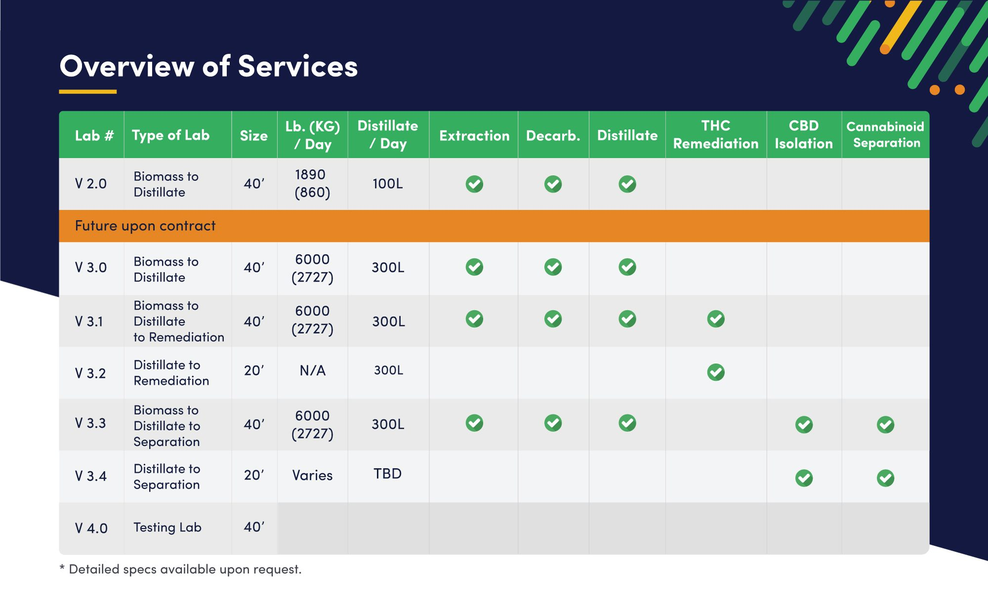 extractX Services - Overview